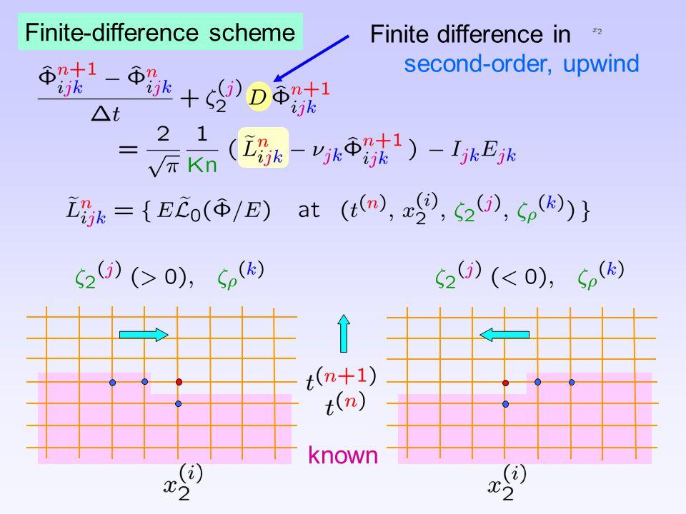Finite-difference scheme