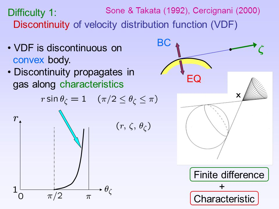 Discontinuity of velocity distribution function (VDF)