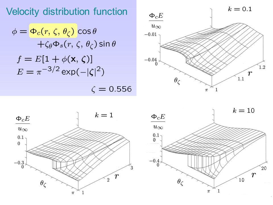 Velocity distribution function