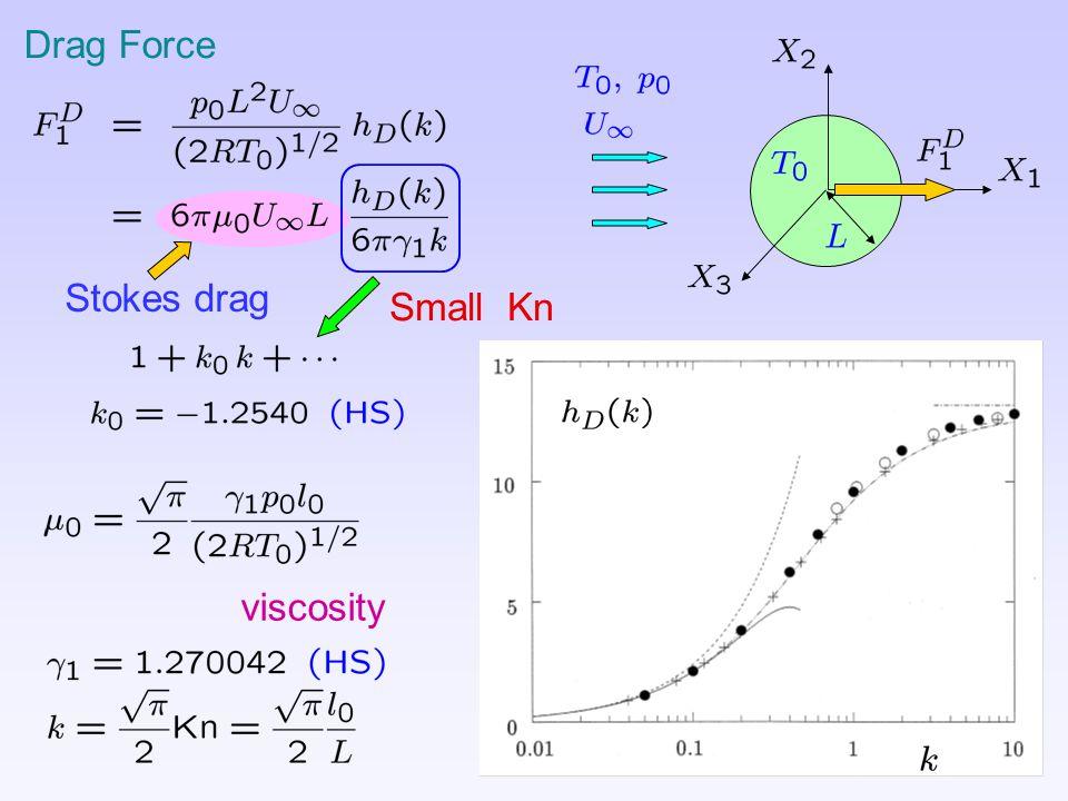 Drag Force Stokes drag Small Kn viscosity