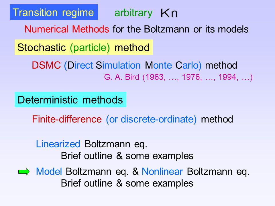 Stochastic (particle) method