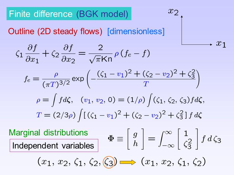 Finite difference (BGK model)