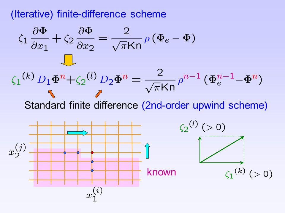 (Iterative) finite-difference scheme