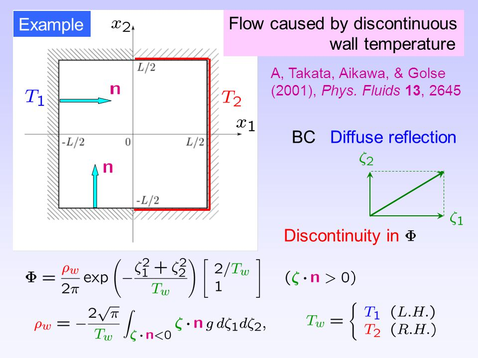 Flow caused by discontinuous wall temperature