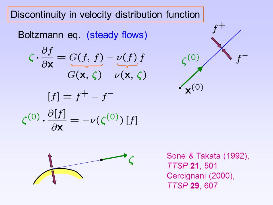Discontinuity in velocity distribution function