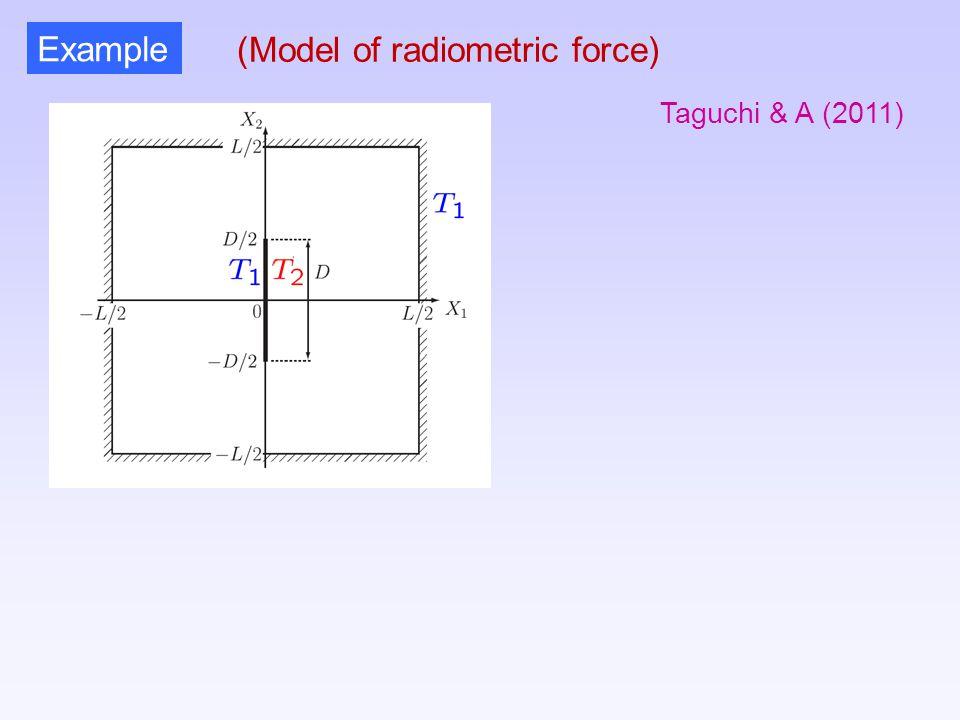 (Model of radiometric force)