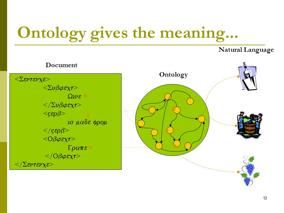 Ontology gives the meaning...