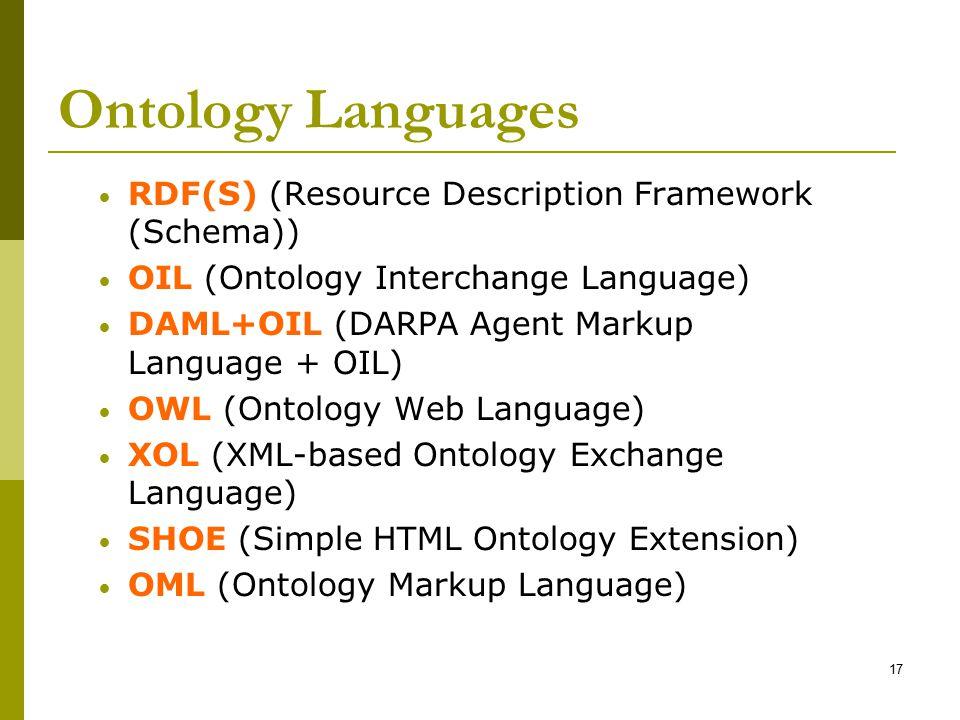Ontology Languages RDF(S) (Resource Description Framework (Schema))