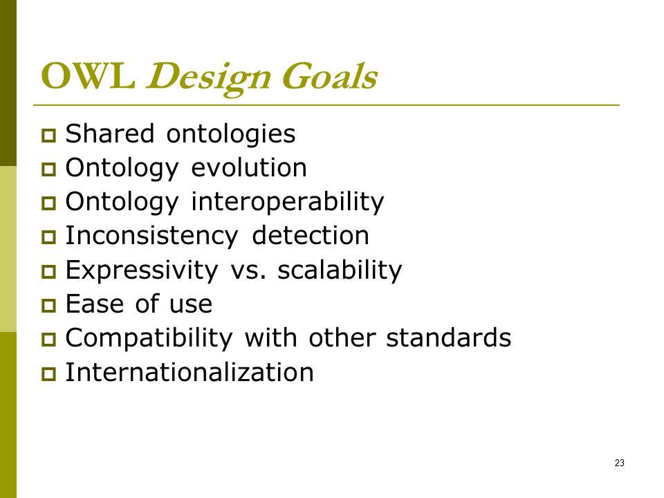 OWL Design Goals Shared ontologies Ontology evolution