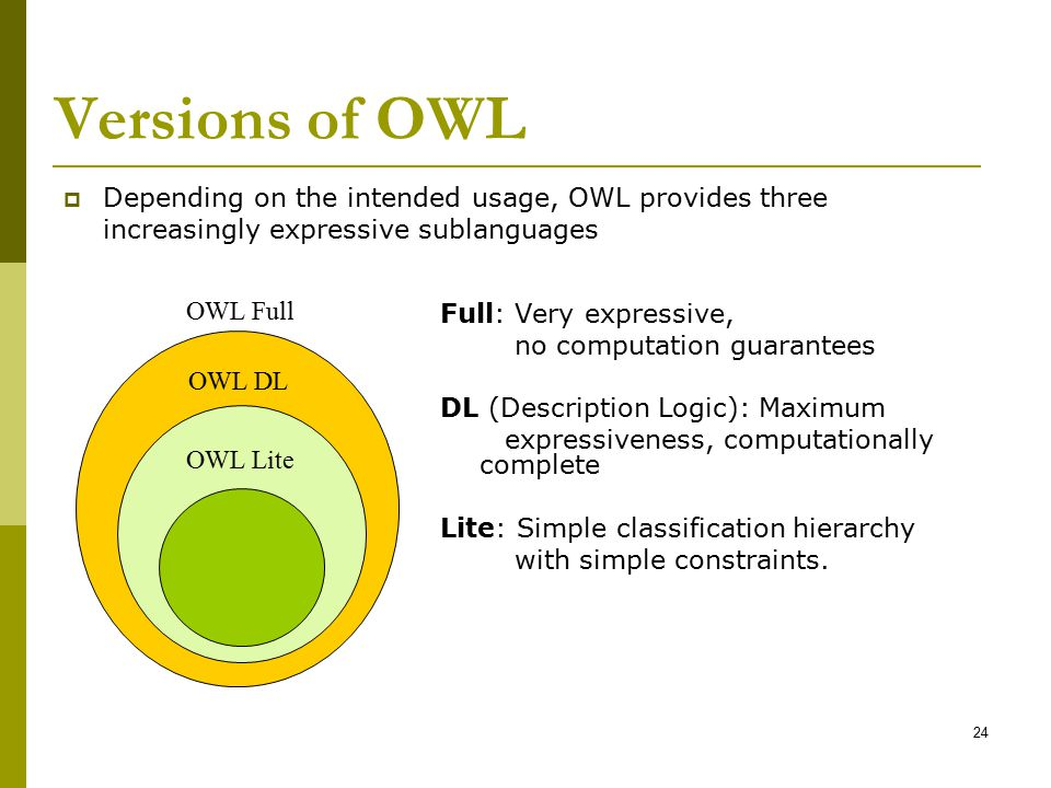Versions of OWL Depending on the intended usage, OWL provides three increasingly expressive sublanguages.