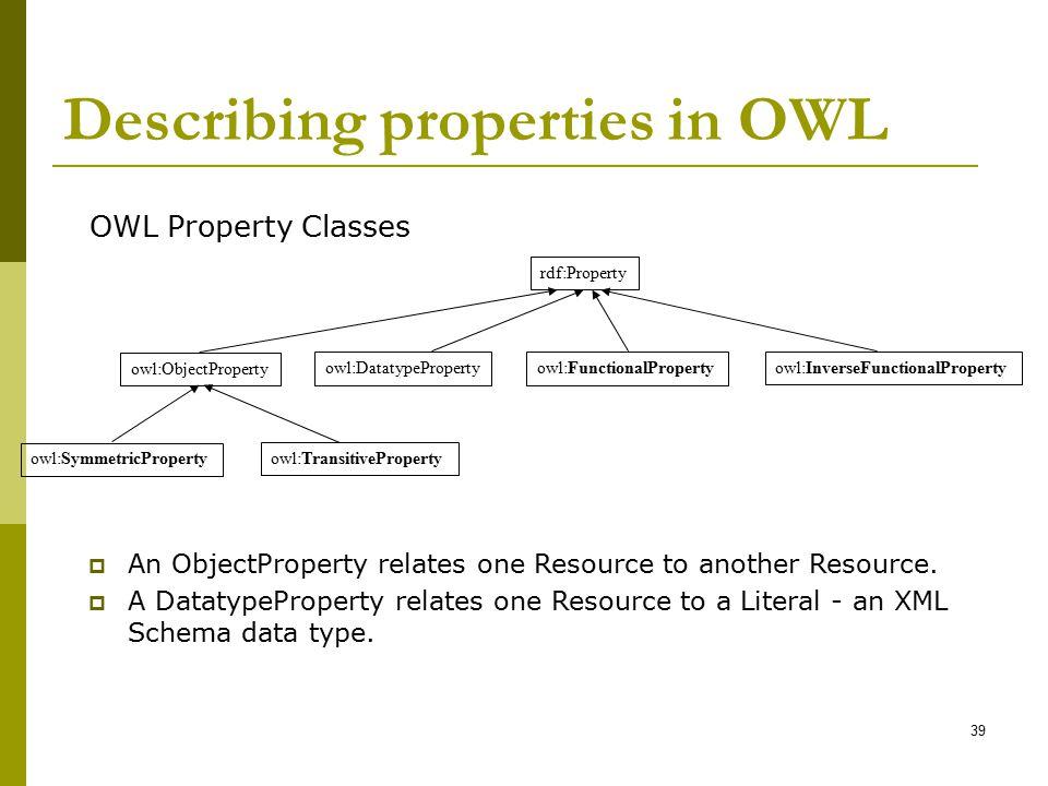 Describing properties in OWL