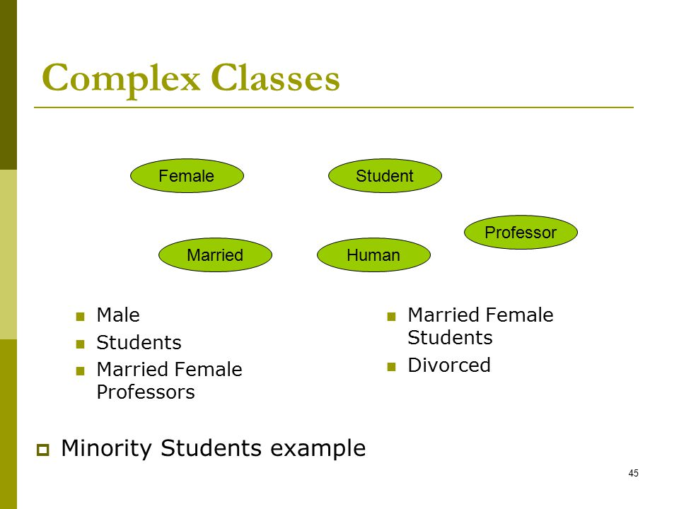 Complex Classes Minority Students example Male Students