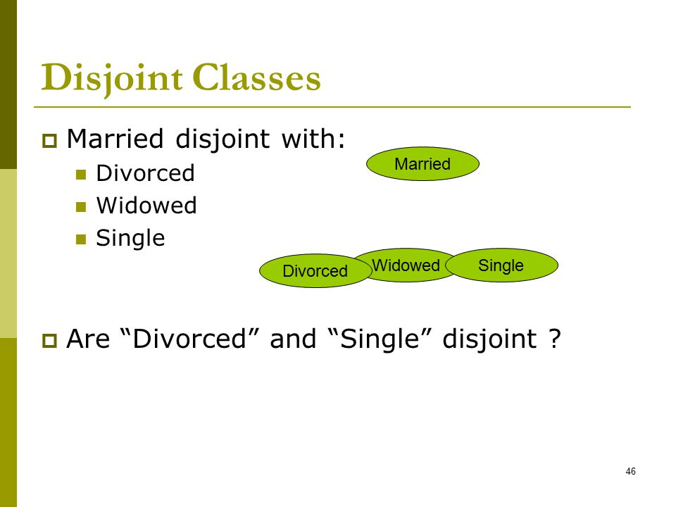 Disjoint Classes Married disjoint with: