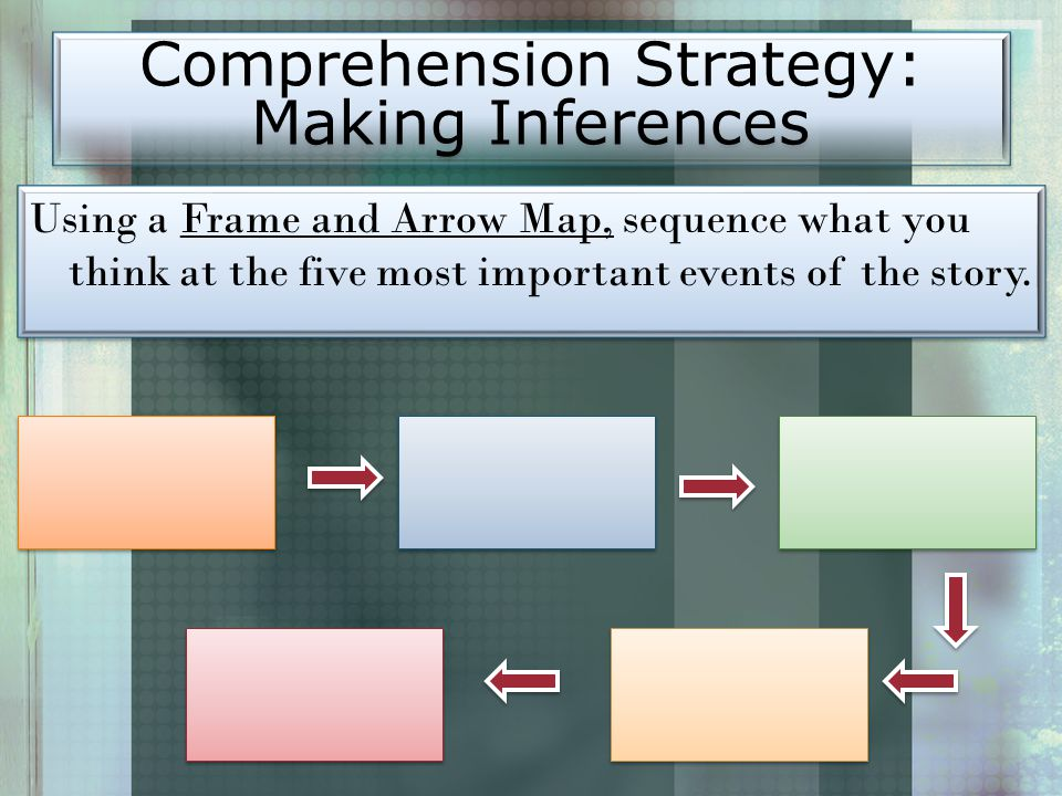 Comprehension Strategy: Making Inferences