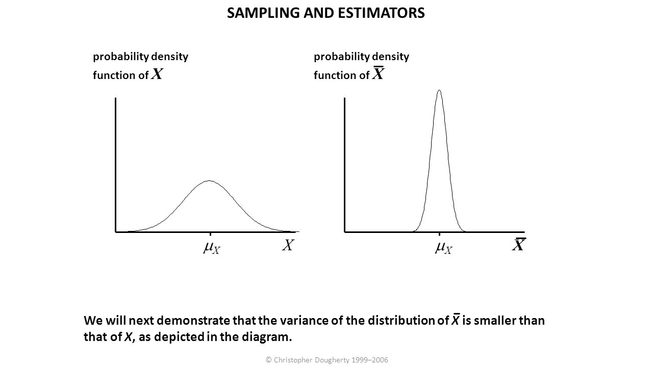 SAMPLING AND ESTIMATORS