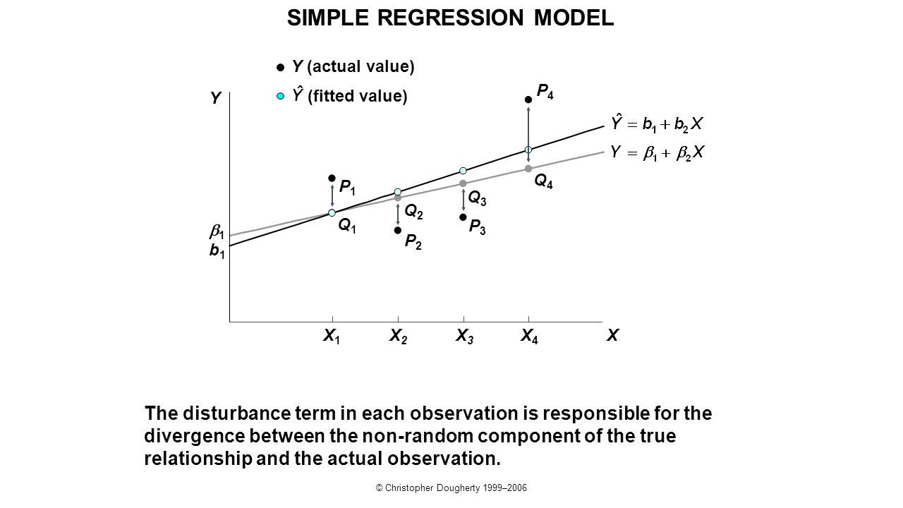 regression analysis lecture notes pdf