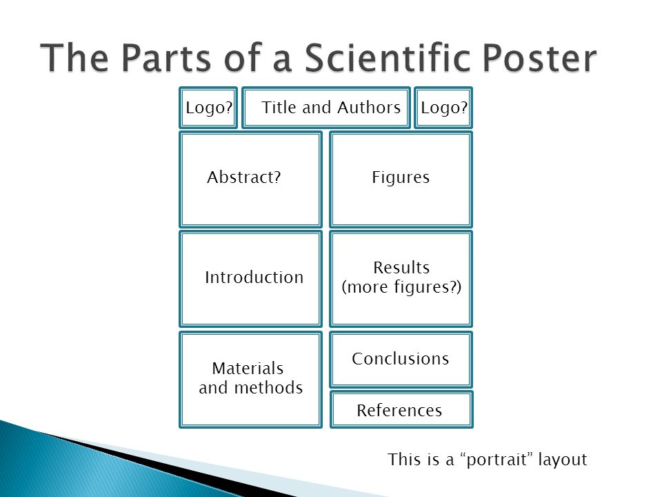 how to write a scientific poster introduction