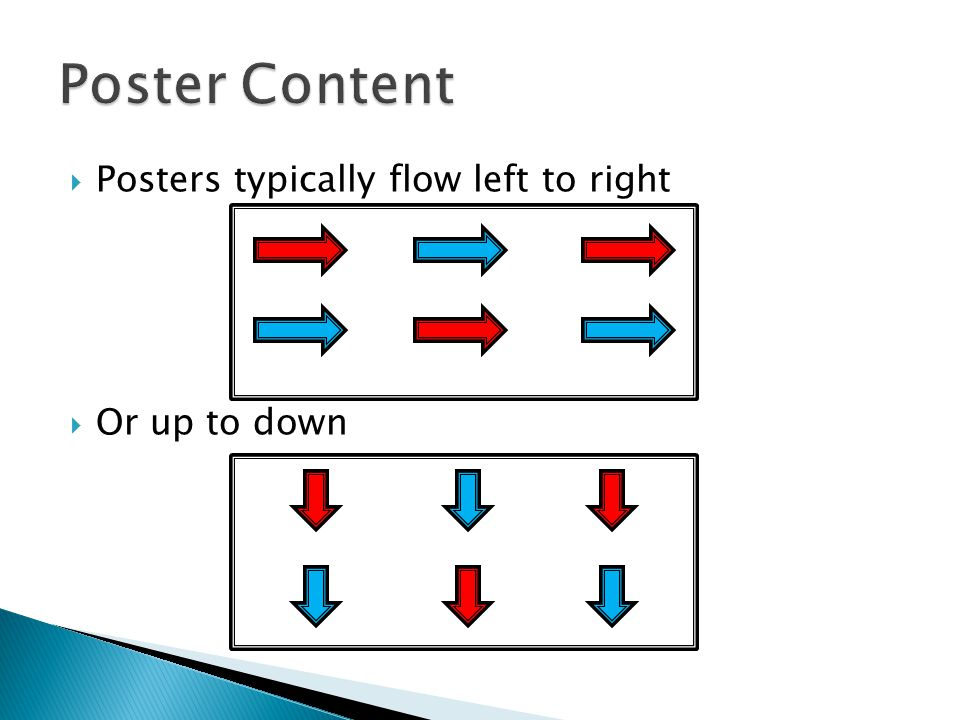 Poster Content Posters typically flow left to right Or up to down