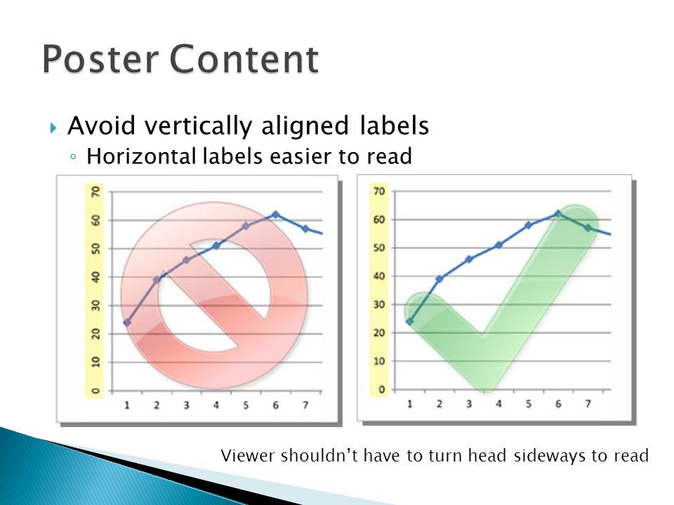 Poster Content Avoid vertically aligned labels