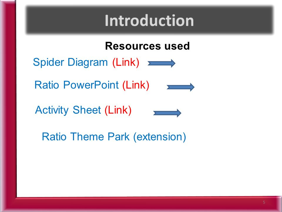 Introduction Resources used Spider Diagram (Link)