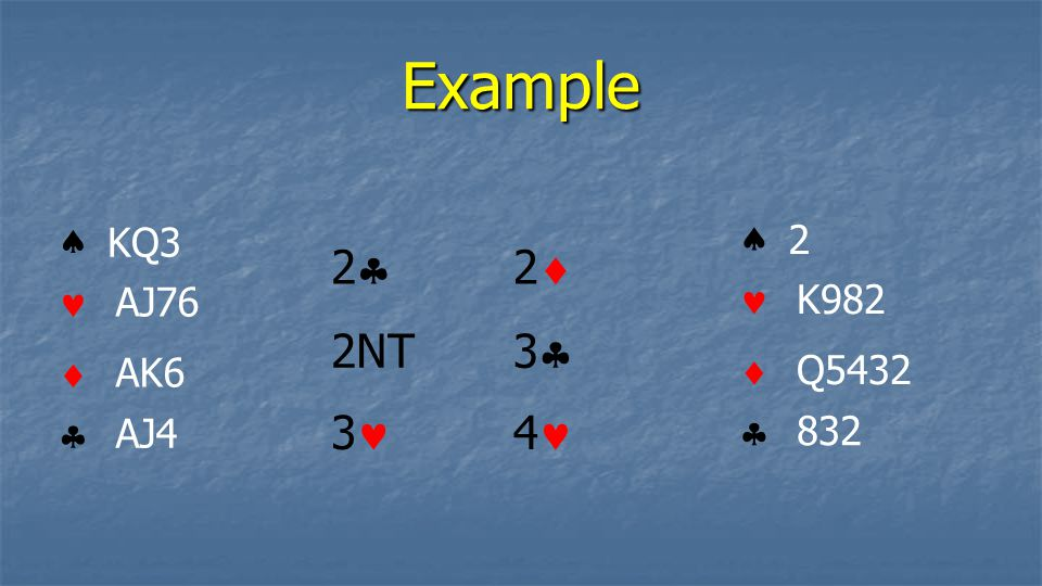 Example 2 2 2NT 3 3 4     KQ3 AJ76 AK6 AJ4     2 K982