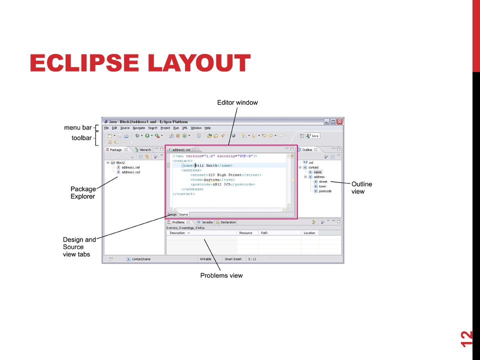 Eclipse Layout