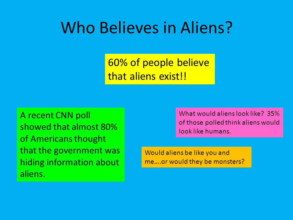 Who Believes in Aliens 60% of people believe that aliens exist!!