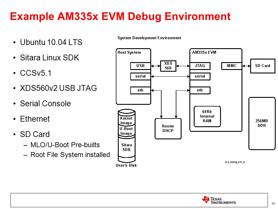 Example AM335x EVM Debug Environment