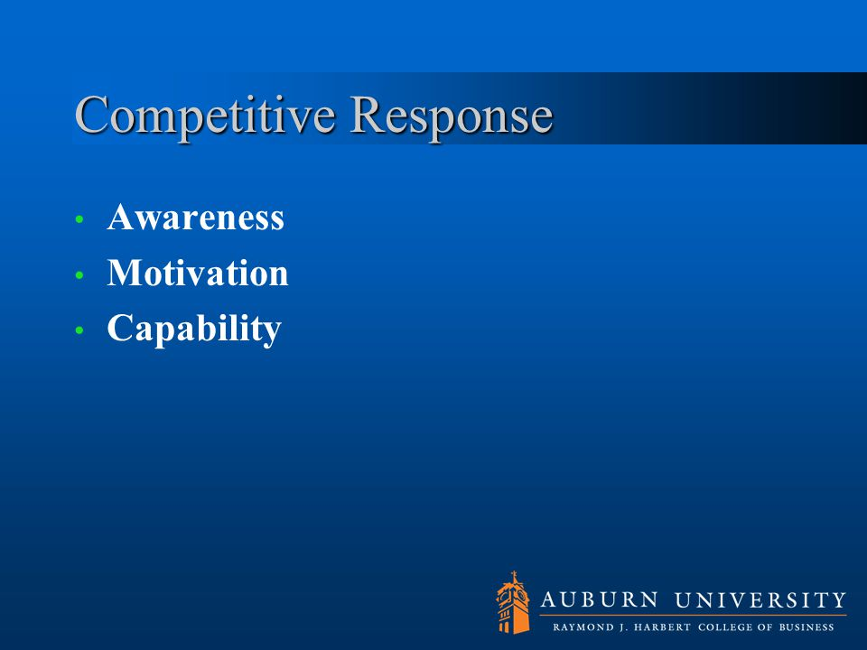 Competitive Response Awareness Motivation Capability