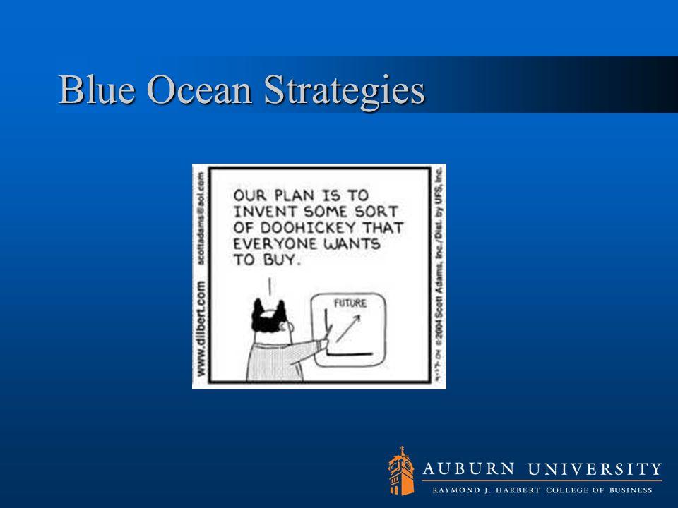 Blue Ocean Strategies