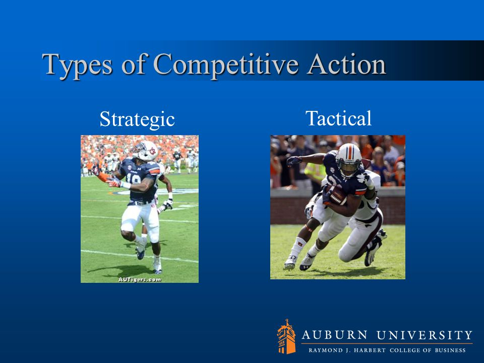 Types of Competitive Action