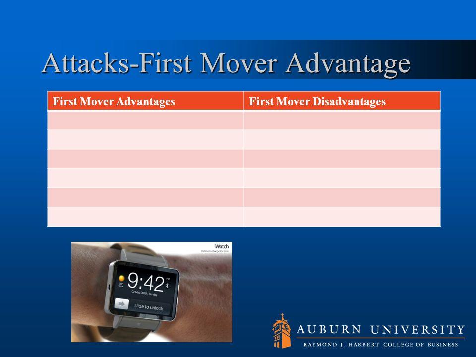 Attacks-First Mover Advantage