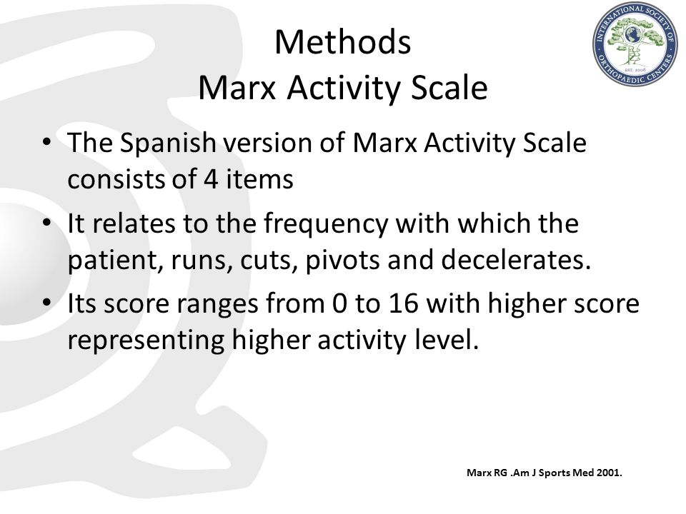 Methods Marx Activity Scale