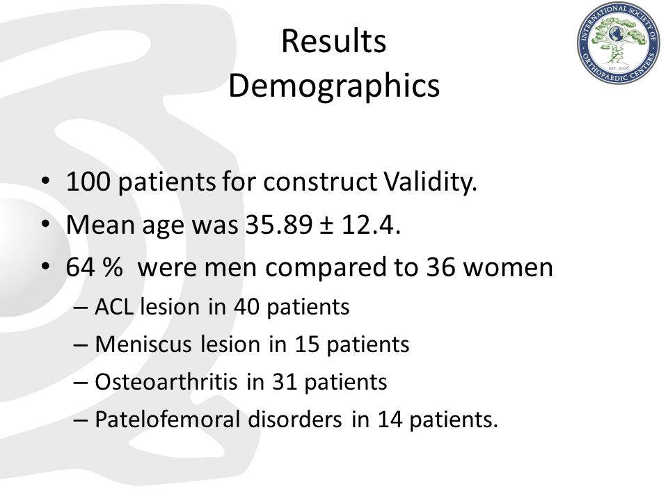 Results Demographics 100 patients for construct Validity.