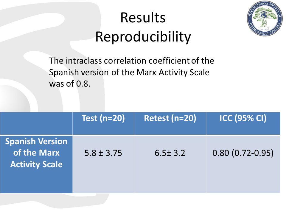Results Reproducibility