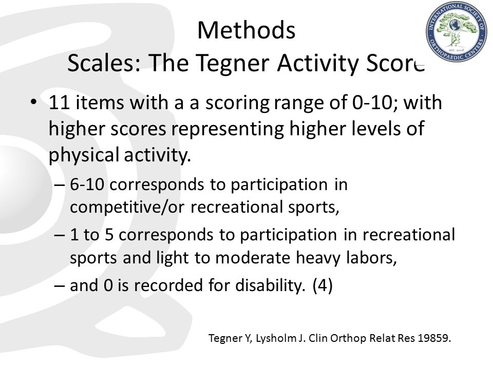 Methods Scales: The Tegner Activity Score