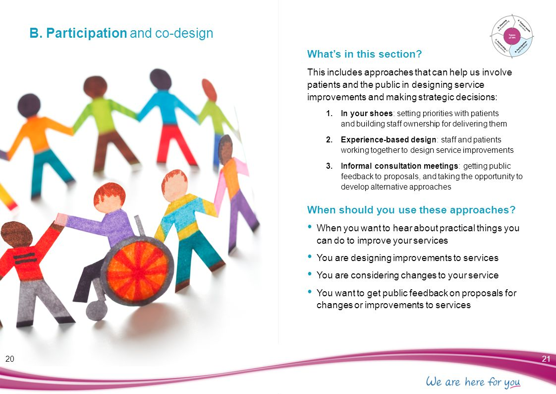 B. Participation and co-design