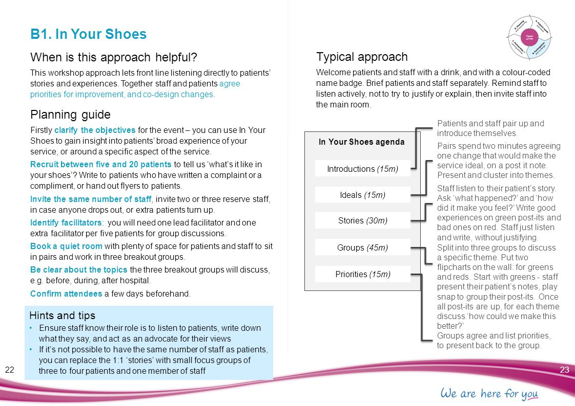 B1. In Your Shoes When is this approach helpful Typical approach
