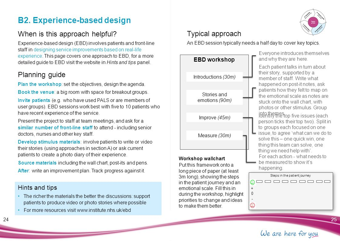 B2. Experience-based design