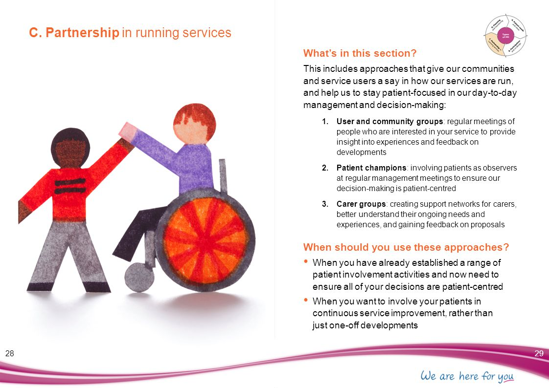 C. Partnership in running services