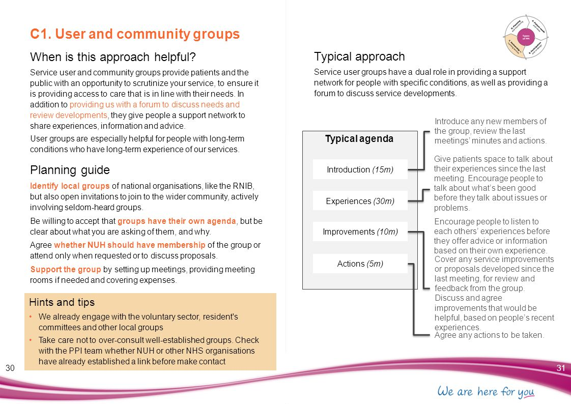 C1. User and community groups