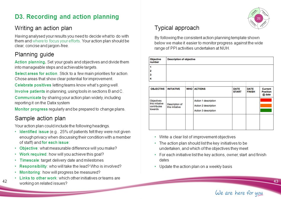 D3. Recording and action planning