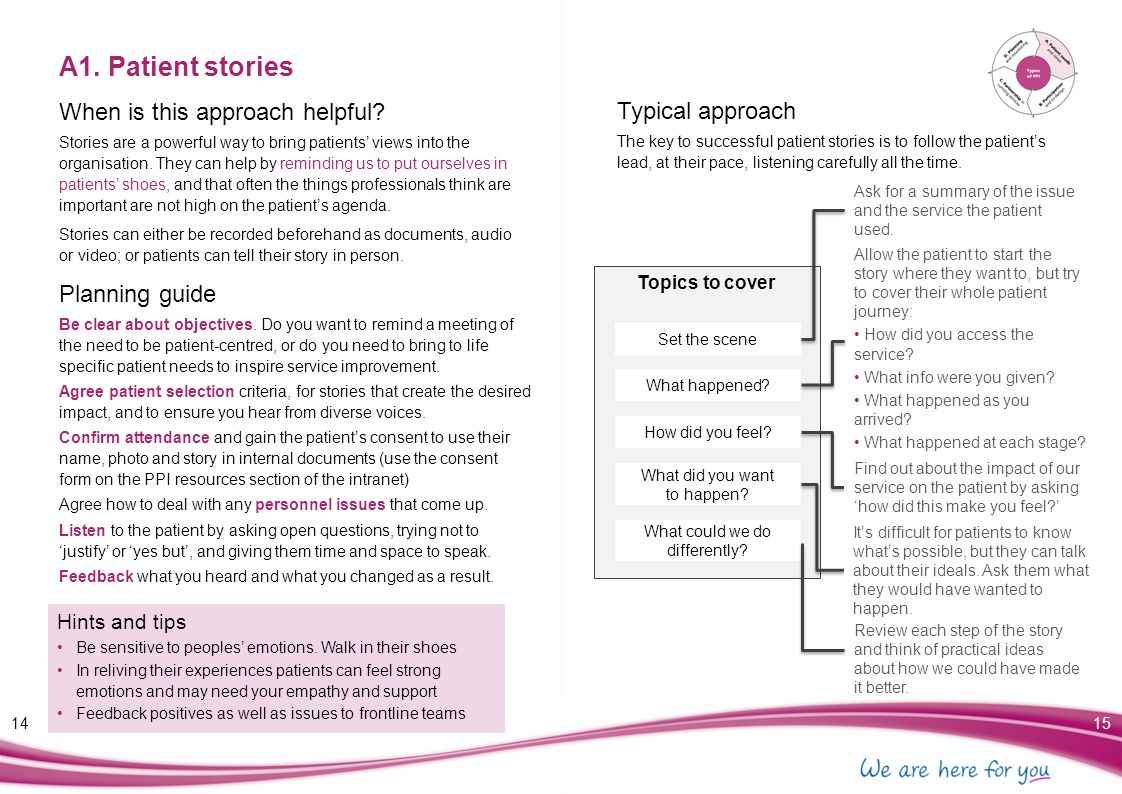 A1. Patient stories When is this approach helpful Typical approach