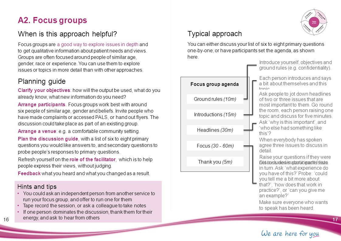 A2. Focus groups When is this approach helpful Typical approach