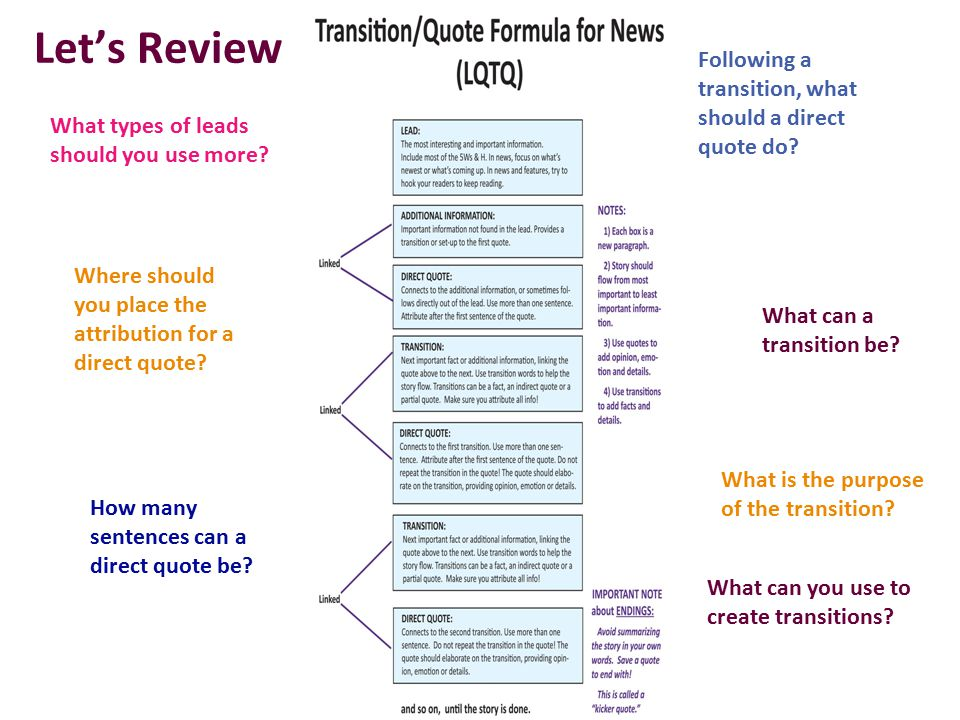 Let's Review … Following a transition, what should a direct quote do