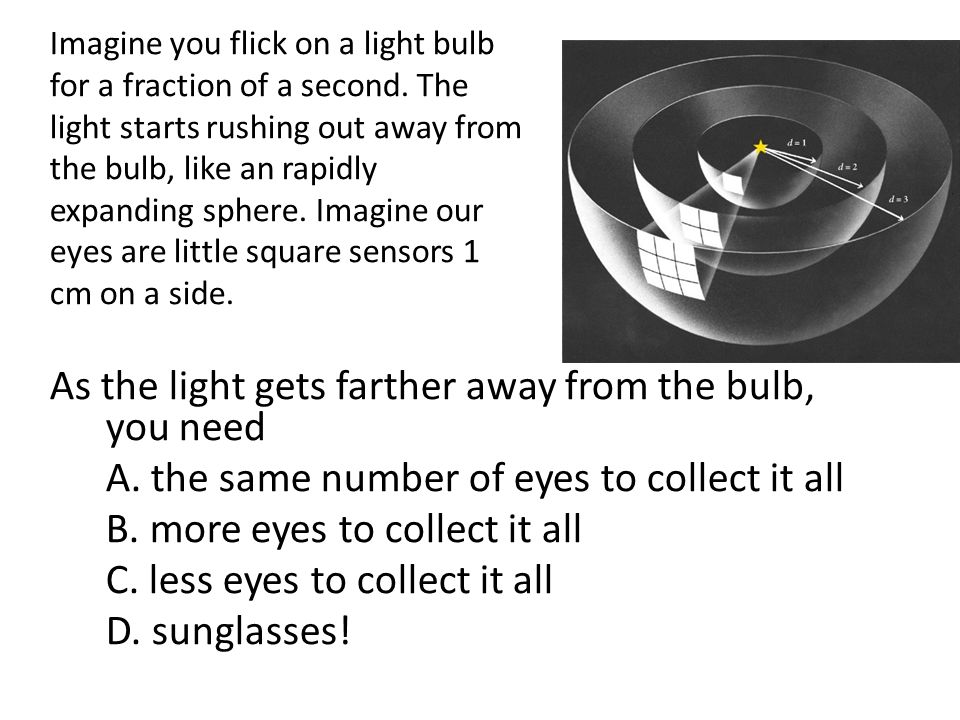 As the light gets farther away from the bulb, you need