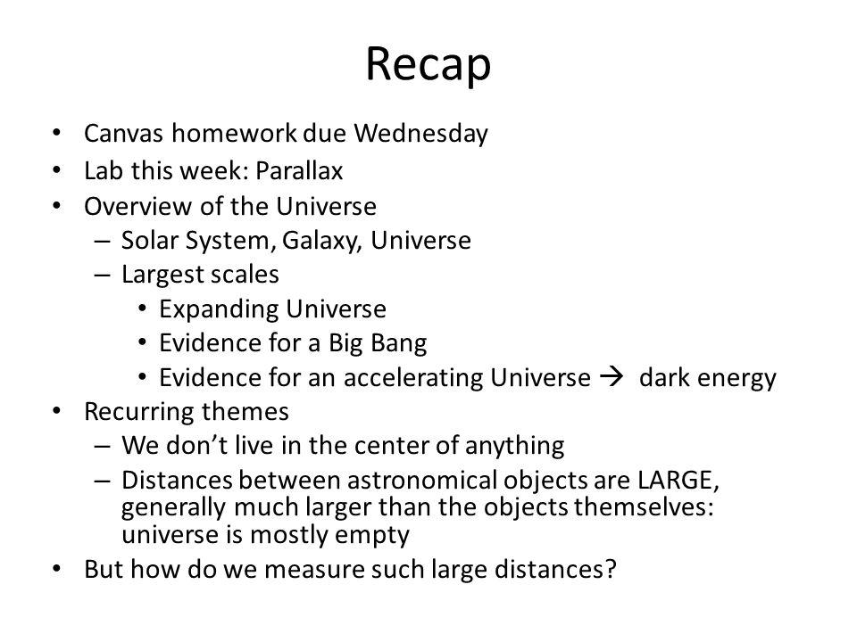 Recap Canvas homework due Wednesday Lab this week: Parallax