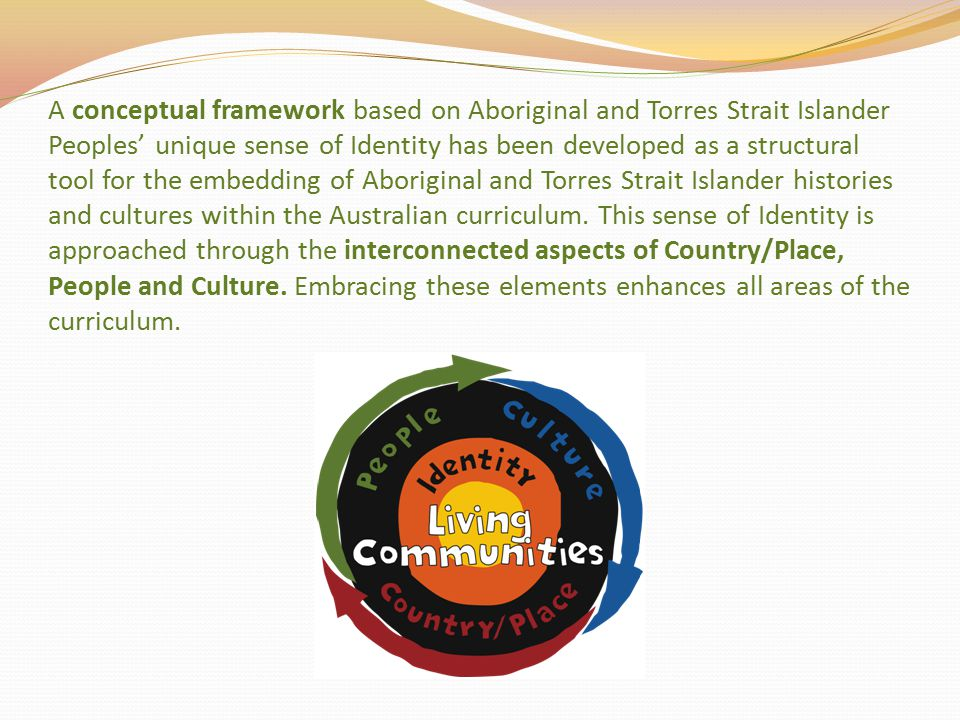 A conceptual framework based on Aboriginal and Torres Strait Islander Peoples' unique sense of Identity has been developed as a structural tool for the embedding of Aboriginal and Torres Strait Islander histories and cultures within the Australian curriculum.