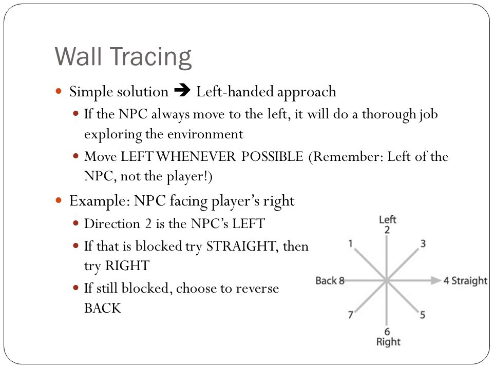 Wall Tracing Simple solution  Left-handed approach