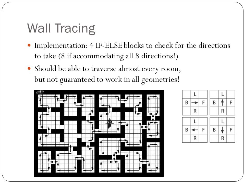 Wall Tracing Implementation: 4 IF-ELSE blocks to check for the directions to take (8 if accommodating all 8 directions!)